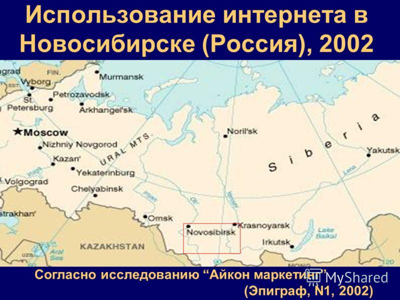 Использование интернета в Новосибирске (Россия), 2002 Согласно исследованию Айкон маркетинг (Эпиграф, N1, 2002)