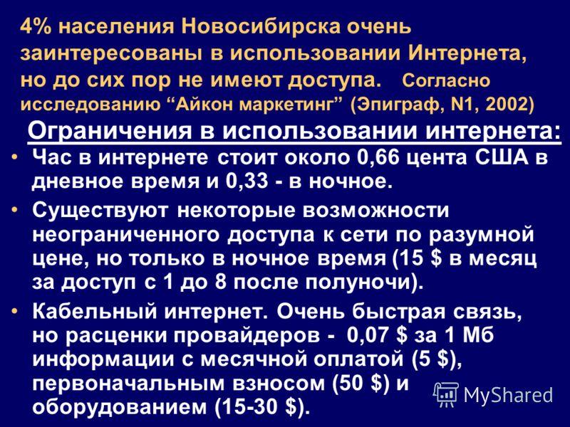 4% населения Новосибирска очень заинтересованы в использовании Интернета, но до сих пор не имеют доступа. Согласно исследованию Айкон маркетинг (Эпиграф, N1, 2002) Ограничения в использовании интернета: Час в интернете стоит около 0,66 цента США в дн