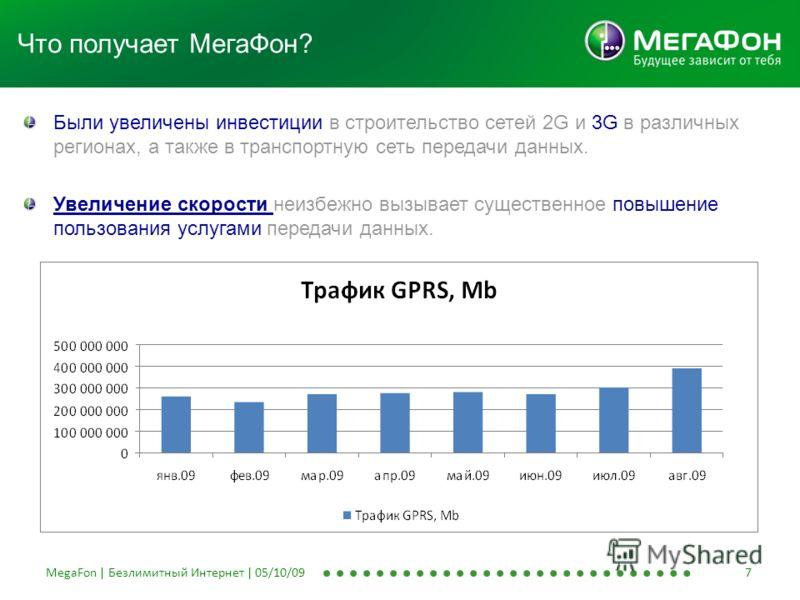Были увеличены инвестиции в строительство сетей 2G и 3G в различных регионах, а также в транспортную сеть передачи данных. Увеличение скорости неизбежно вызывает существенное повышение пользования услугами передачи данных. Что получает МегаФон? MegaF