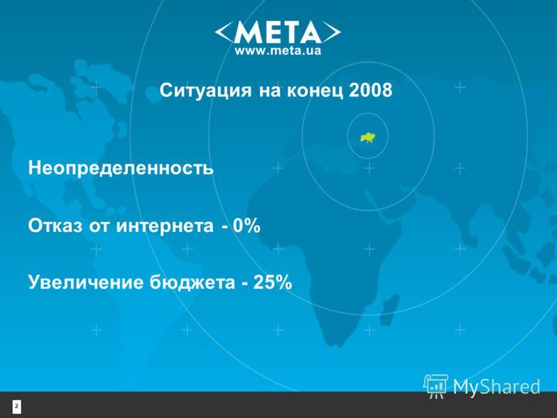 2 Ситуация на конец 2008 Неопределенность Отказ от интернета - 0% Увеличение бюджета - 25%