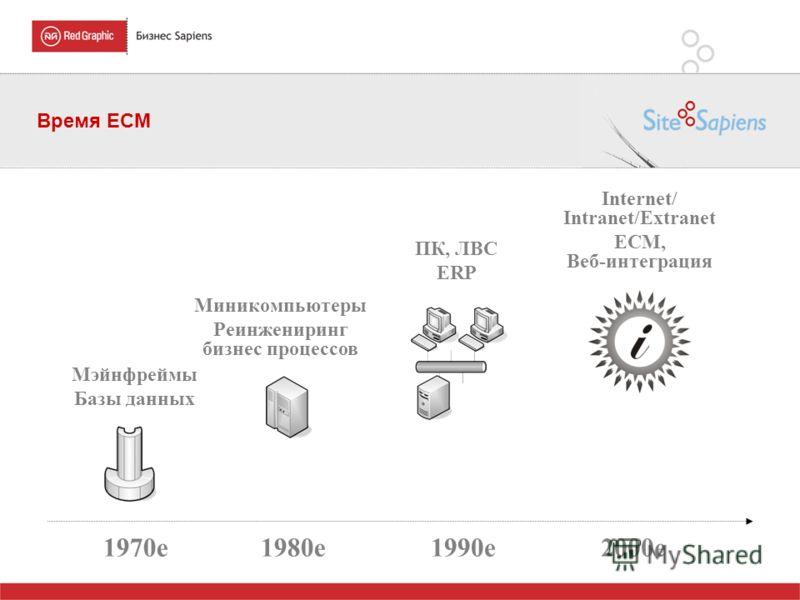 Время ECM Мэйнфреймы Базы данных Миникомпьютеры Реинжениринг бизнес процессов ПК, ЛВС ERP Internet/ Intranet/Extranet ECM, Веб-интеграция 1970е1980е1990е2000е