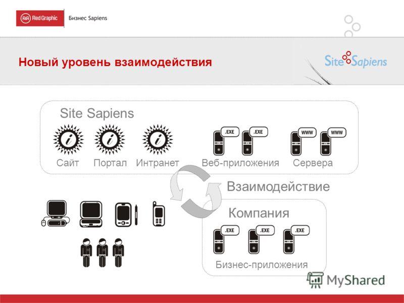 Новый уровень взаимодействия Компания Бизнес-приложения Site Sapiens СайтВеб-приложенияСервераПорталИнтранет Взаимодействие