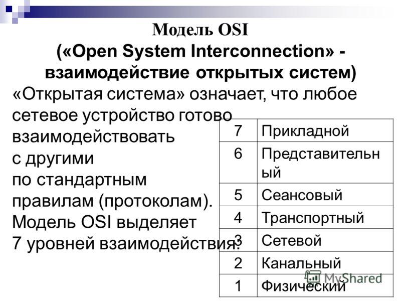 Модель OSI («Open System Interconnection» - взаимодействие открытых систем) «Открытая система» означает, что любое сетевое устройство готово взаимодействовать с другими по стандартным правилам (протоколам). Модель OSI выделяет 7 уровней взаимодействи
