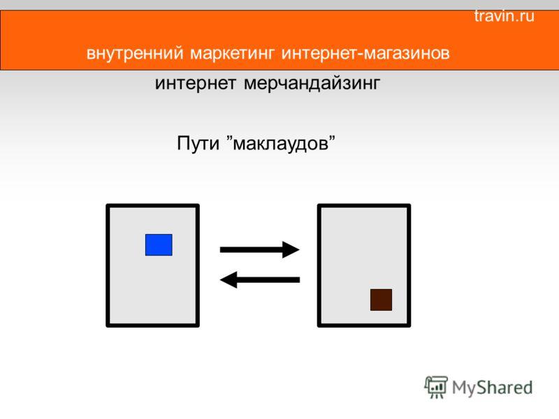внутренний маркетинг интернет-магазинов интернет мерчандайзинг Пути маклаудов travin.ru