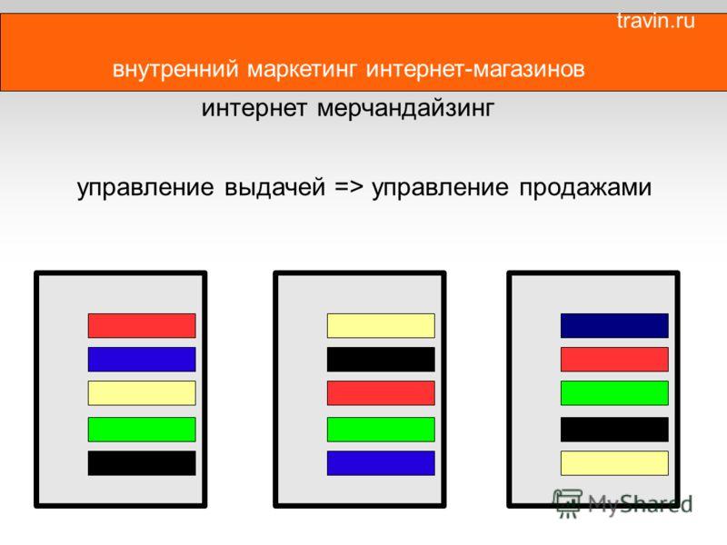 внутренний маркетинг интернет-магазинов интернет мерчандайзинг управление выдачей => управление продажами travin.ru