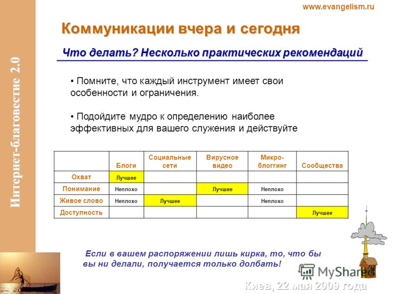 www.evangelism.ru Интернет-благовестие 2.0 Коммуникации вчера и сегодня Что делать? Несколько практических рекомендаций Помните, что каждый инструмент имеет свои особенности и ограничения. Подойдите мудро к определению наиболее эффективных для вашего