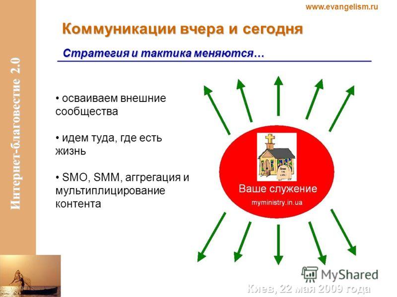 www.evangelism.ru Интернет-благовестие 2.0 Коммуникации вчера и сегодня Стратегия и тактика меняются… осваиваем внешние сообщества идем туда, где есть жизнь SMO, SMM, аггрегация и мультиплицирование контента