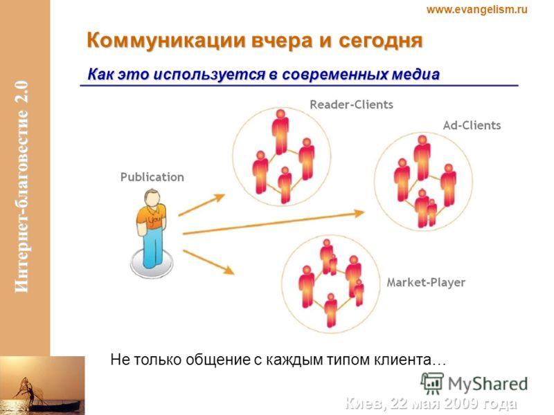 www.evangelism.ru Интернет-благовестие 2.0 Коммуникации вчера и сегодня Как это используется в современных медиа Не только общение с каждым типом клиента…