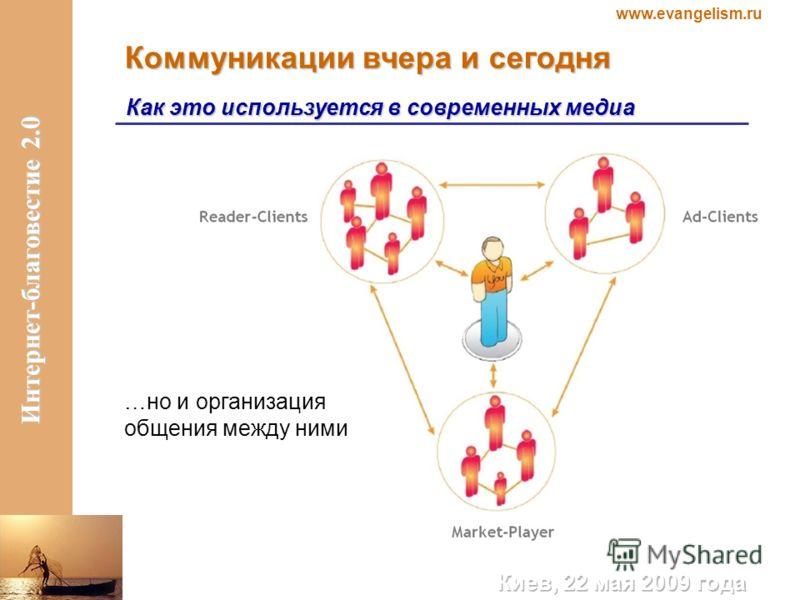 www.evangelism.ru Интернет-благовестие 2.0 Коммуникации вчера и сегодня Как это используется в современных медиа …но и организация общения между ними