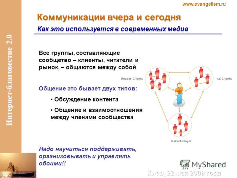 www.evangelism.ru Интернет-благовестие 2.0 Все группы, составляющие сообщетво – клиенты, читатели и рынок, – общаются между собой Общение это бывает двух типов: Обсуждение контента Общение и взаимоотношения между членами сообщества Надо научиться под