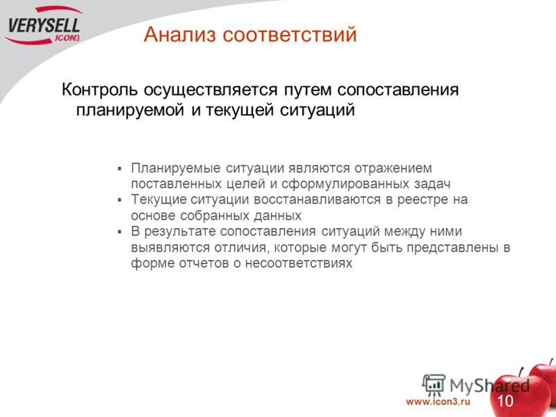 www.icon3.ru 10 Анализ соответствий Контроль осуществляется путем сопоставления планируемой и текущей ситуаций Планируемые ситуации являются отражением поставленных целей и сформулированных задач Текущие ситуации восстанавливаются в реестре на основе