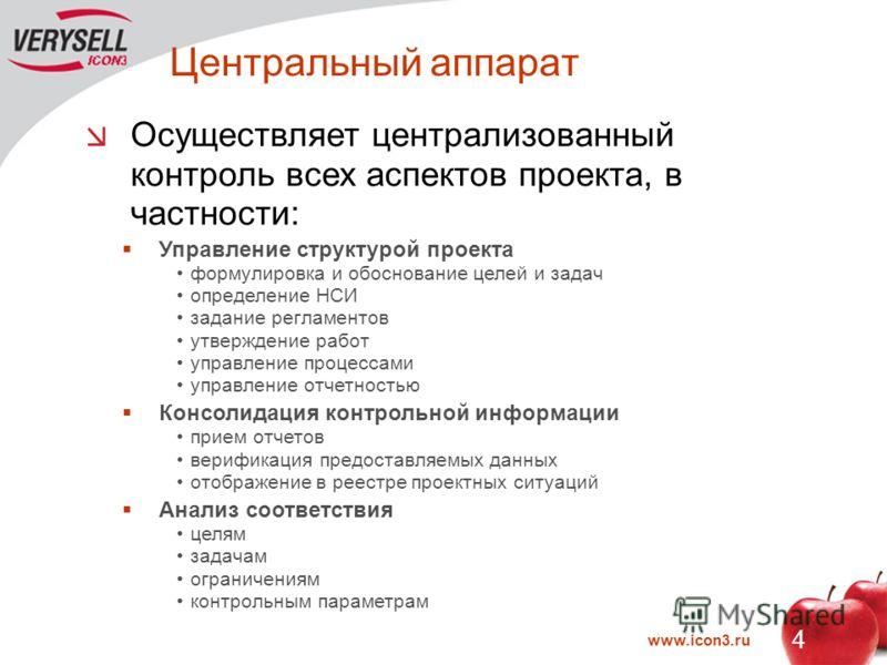 www.icon3.ru 4 Центральный аппарат Осуществляет централизованный контроль всех аспектов проекта, в частности: Управление структурой проекта формулировка и обоснование целей и задач определение НСИ задание регламентов утверждение работ управление проц