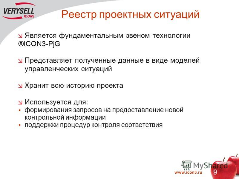 www.icon3.ru 9 Реестр проектных ситуаций Является фундаментальным звеном технологии ®ICON3-PjG Представляет полученные данные в виде моделей управленческих ситуаций Хранит всю историю проекта Используется для: формирования запросов на предоставление