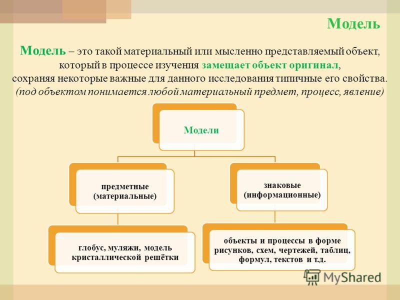 Модель – это такой материальный или мысленно представляемый объект, который в процессе изучения замещает объект оригинал, сохраняя некоторые важные для данного исследования типичные его свойства. (под объектом понимается любой материальный предмет, п