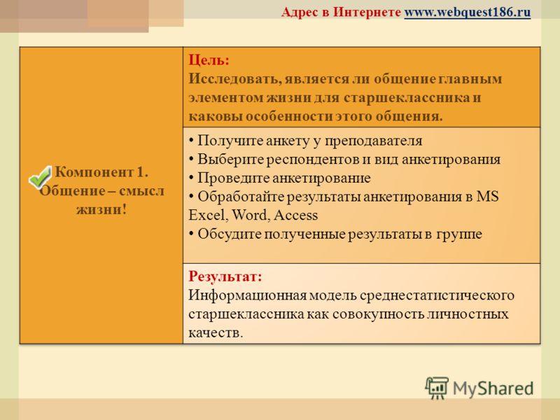 Адрес в Интернете www.webquest186.ruwww.webquest186.ru