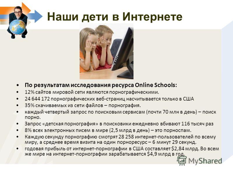 Наши дети в Интернете По результатам исследования ресурса Online Schools: 12% сайтов мировой сети являются порнографическими. 24 644 172 порнографических веб-страниц насчитывается только в США 35% скачиваемых из сети файлов – порнография. каждый четв