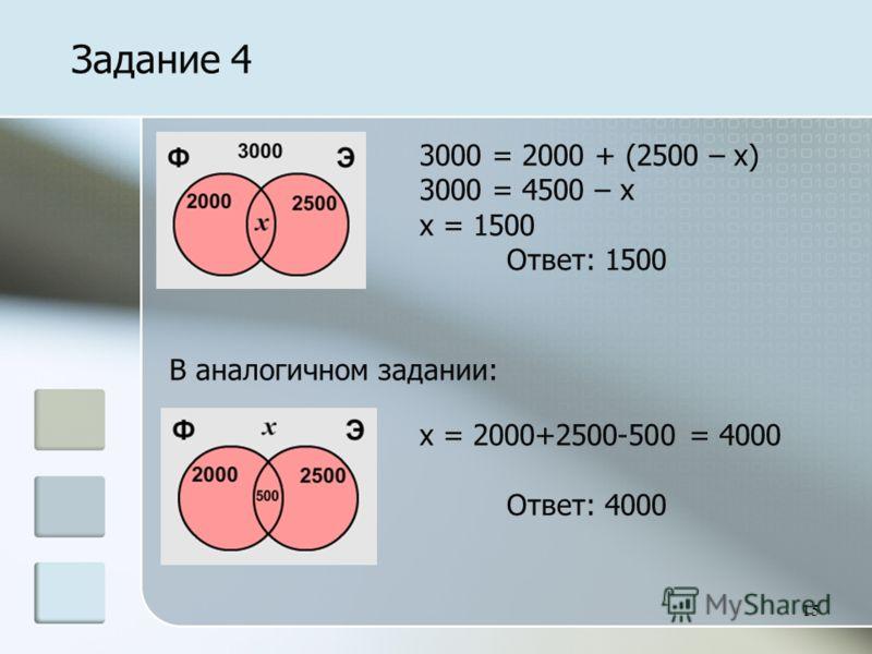 15 Задание 4 3000 = 2000 + (2500 – x) 3000 = 4500 – x x = 1500 Ответ: 1500 В аналогичном задании: x = 2000+2500-500 = 4000 Ответ: 4000