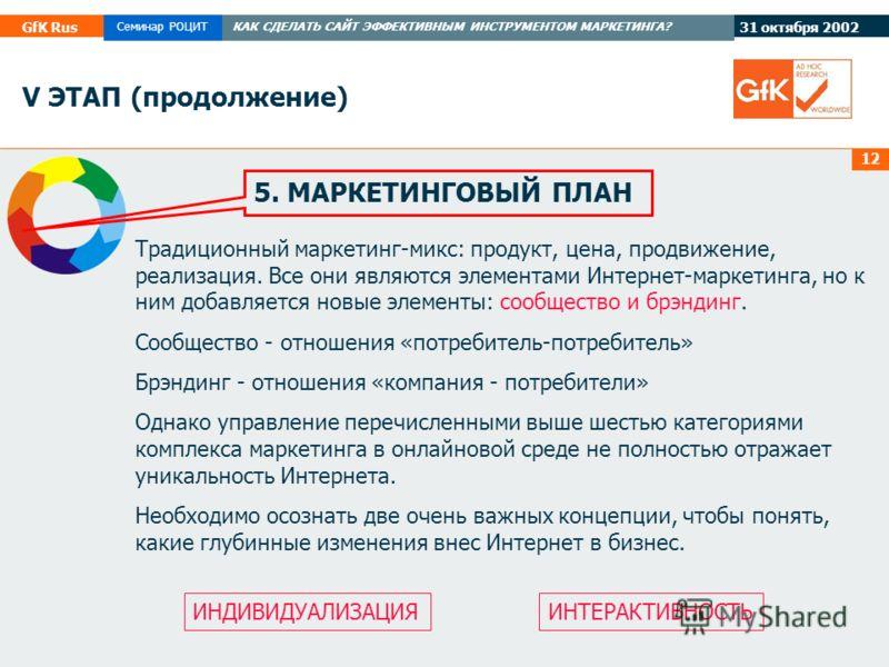 31 октября 2002 GfK Rus Семинар РОЦИТКАК СДЕЛАТЬ САЙТ ЭФФЕКТИВНЫМ ИНСТРУМЕНТОМ МАРКЕТИНГА? 12 5. МАРКЕТИНГОВЫЙ ПЛАН V ЭТАП (продолжение) Традиционный маркетинг-микс: продукт, цена, продвижение, реализация. Все они являются элементами Интернет-маркети