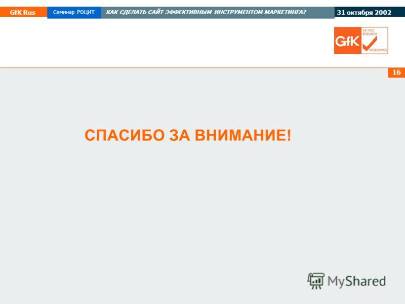 31 октября 2002 GfK Rus Семинар РОЦИТКАК СДЕЛАТЬ САЙТ ЭФФЕКТИВНЫМ ИНСТРУМЕНТОМ МАРКЕТИНГА? 16 СПАСИБО ЗА ВНИМАНИЕ!