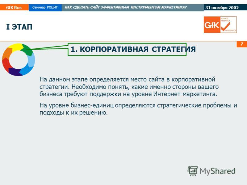 31 октября 2002 GfK Rus Семинар РОЦИТКАК СДЕЛАТЬ САЙТ ЭФФЕКТИВНЫМ ИНСТРУМЕНТОМ МАРКЕТИНГА? 7 На данном этапе определяется место сайта в корпоративной стратегии. Необходимо понять, какие именно стороны вашего бизнеса требуют поддержки на уровне Интерн