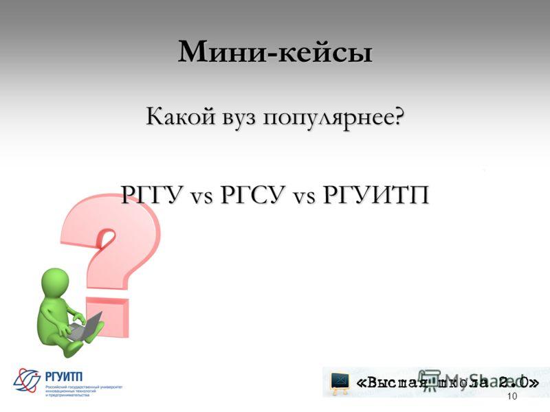 Мини-кейсы Какой вуз популярнее? РГГУ vs РГСУ vs РГУИТП 10