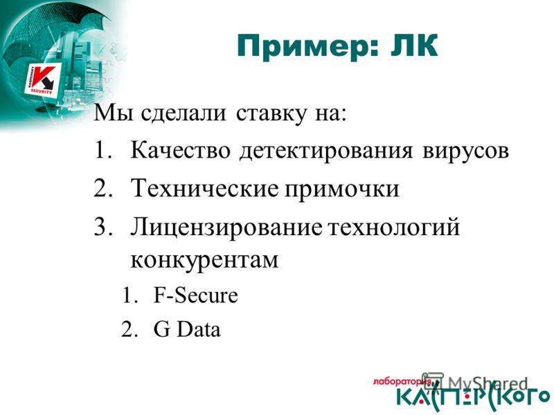 Пресс-конференция «Вирусные итоги 2003» // 18 декабря 2003 г. Мы сделали ставку на: 1.Качество детектирования вирусов 2.Технические примочки 3.Лицензирование технологий конкурентам 1.F-Secure 2.G Data Пример: ЛК Российский Интернет-форум. 29.04.2004
