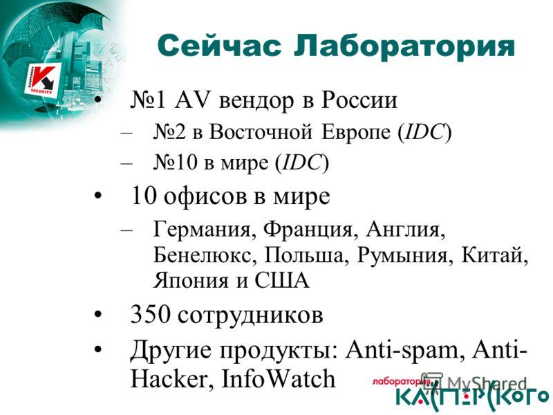 Пресс-конференция «Вирусные итоги 2003» // 18 декабря 2003 г. 1 AV вендор в России –2 в Восточной Европе (IDC) –10 в мире (IDC) 10 офисов в мире –Германия, Франция, Англия, Бенелюкс, Польша, Румыния, Китай, Япония и США 350 сотрудников Другие продукт
