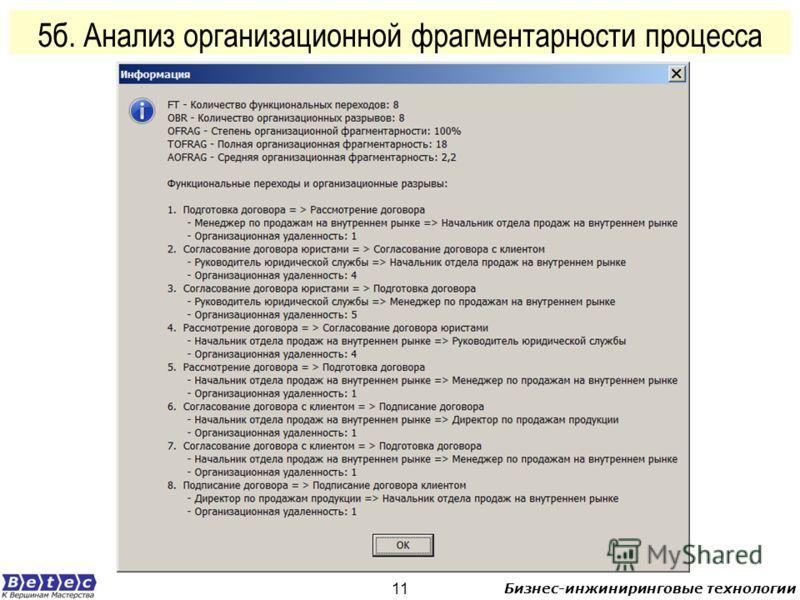 Бизнес-инжиниринговые технологии 11 5б. Анализ организационной фрагментарности процесса