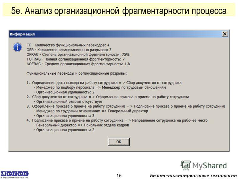 Бизнес-инжиниринговые технологии 15 5е. Анализ организационной фрагментарности процесса