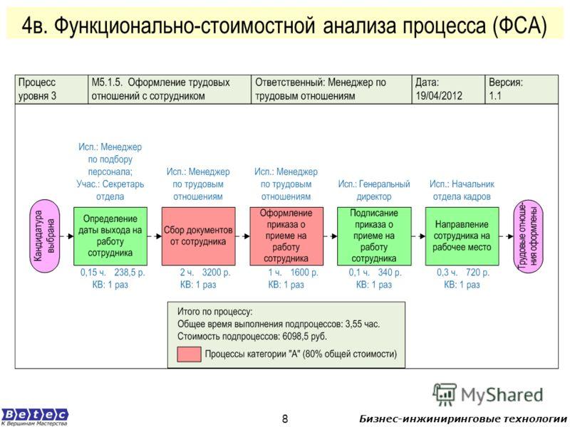 Бизнес-инжиниринговые технологии 8 4в. Функционально-стоимостной анализа процесса (ФСА)