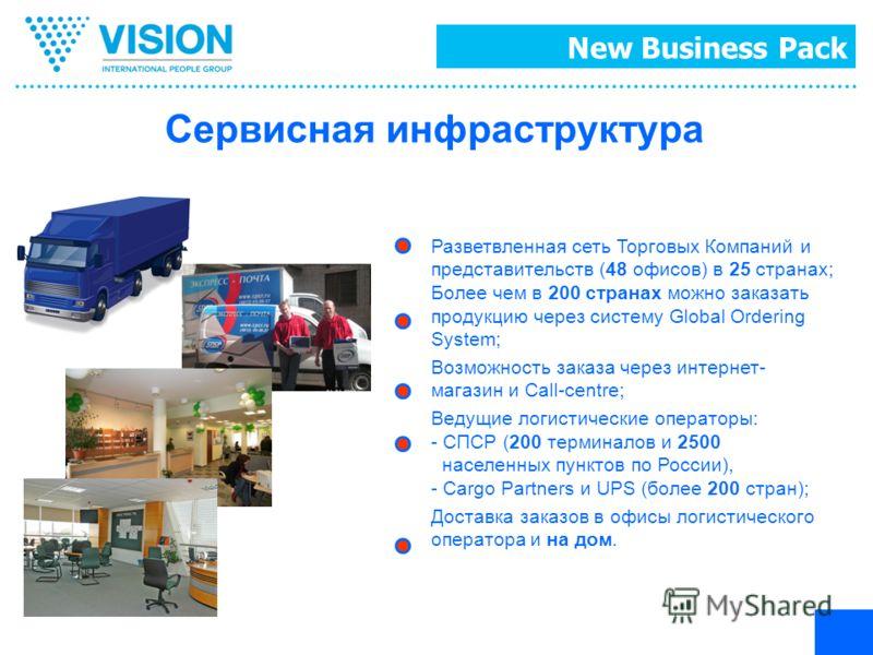 New Business Pack Сервисная инфраструктура Разветвленная сеть Торговых Компаний и представительств (48 офисов) в 25 странах; Более чем в 200 странах можно заказать продукцию через систему Global Ordering System; Возможность заказа через интернет- маг
