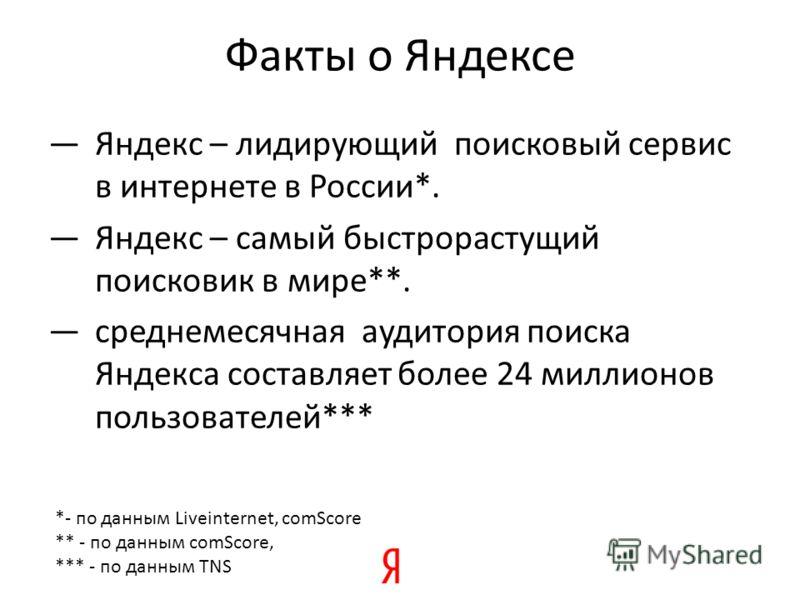 Факты о Яндексе Яндекс – лидирующий поисковый сервис в интернете в России*. Яндекс – самый быстрорастущий поисковик в мире**. среднемесячная аудитория поиска Яндекса составляет более 24 миллионов пользователей*** *- по данным Liveinternet, comScore *
