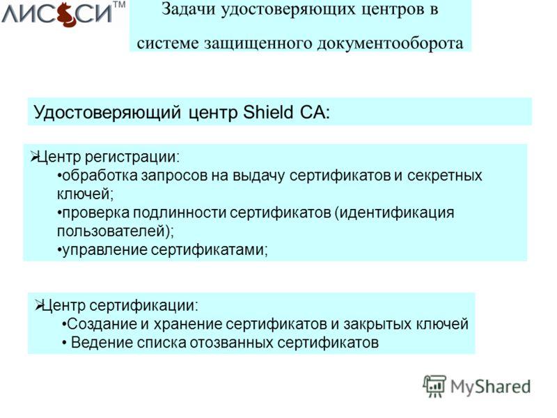 Задачи удостоверяющих центров в системе защищенного документооборота Центр регистрации: обработка запросов на выдачу сертификатов и секретных ключей; проверка подлинности сертификатов (идентификация пользователей); управление сертификатами; Удостовер
