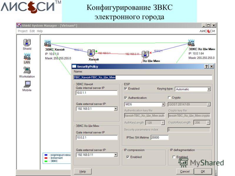 Конфигурирование ЗВКС электронного города