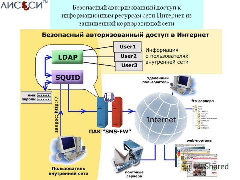 Безопасный авторизованный доступ к информационным ресурсам сети Интернет из защищенной корпоративной сети