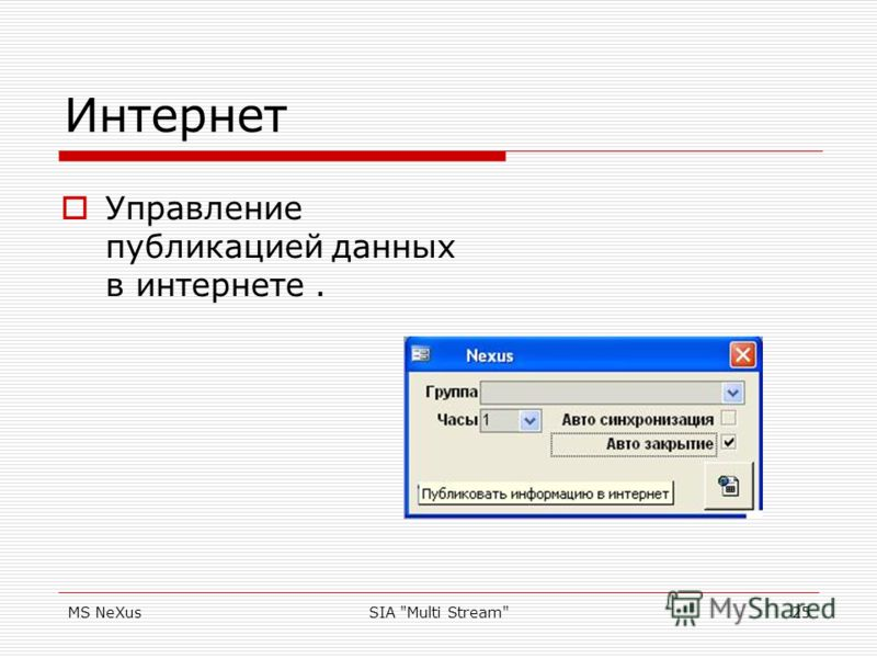 MS NeXusSIA Multi Stream25 Интернет Управление публикацией данных в интернете.