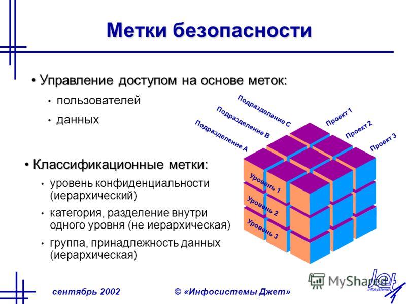 сентябрь 2002© «Инфосистемы Джет» Метки безопасности Классификационные метки:Классификационные метки: уровень конфиденциальности (иерархический) категория, разделение внутри одного уровня (не иерархическая) группа, принадлежность данных (иерархическа