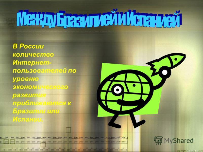 В России количество Интернет- пользователей по уровню экономического развития приближаются к Бразилии или Испании.