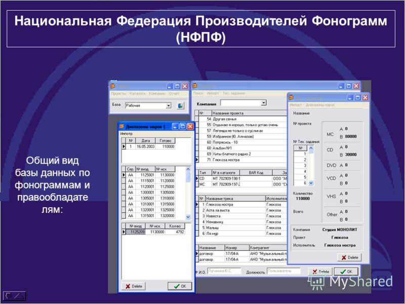 Национальная Федерация Производителей Фонограмм (НФПФ) Общий вид базы данных по фонограммам и правообладате лям: