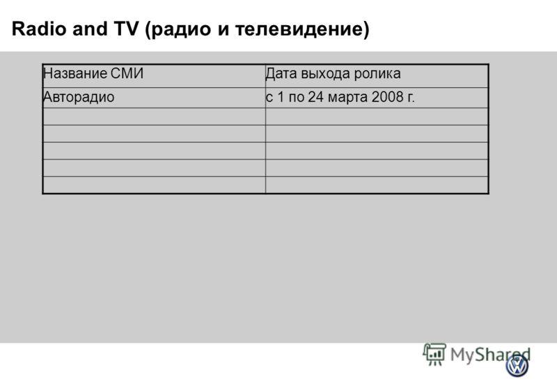 Radio and TV (радио и телевидение) Название СМИДата выхода ролика Авторадиос 1 по 24 марта 2008 г.