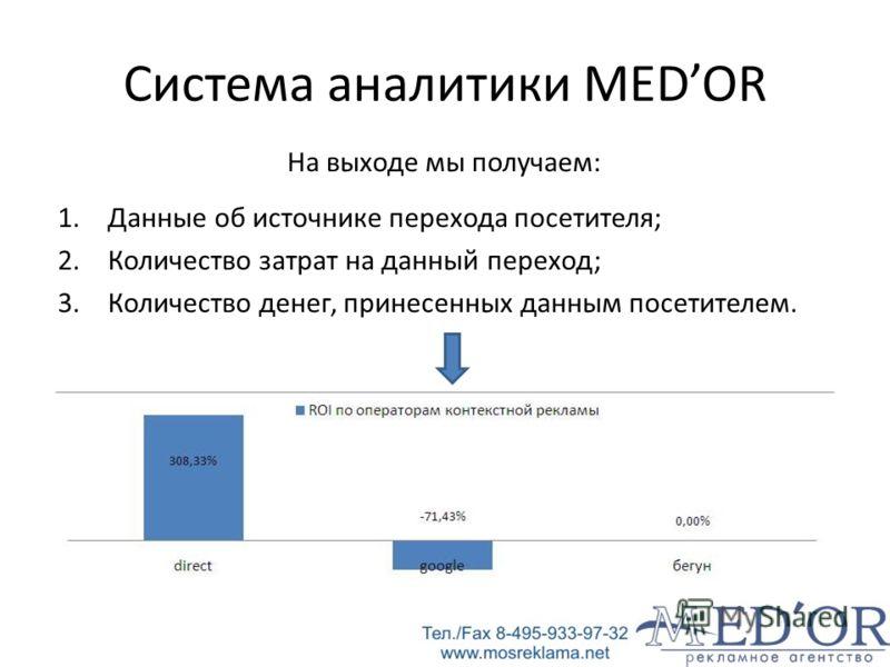 Система аналитики MEDOR 1.Данные об источнике перехода посетителя; 2.Количество затрат на данный переход; 3.Количество денег, принесенных данным посетителем. На выходе мы получаем: