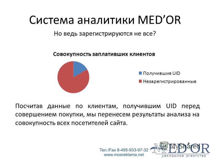 Система аналитики MEDOR Но ведь зарегистрируются не все? Посчитав данные по клиентам, получившим UID перед совершением покупки, мы перенесем результаты анализа на совокупность всех посетителей сайта.