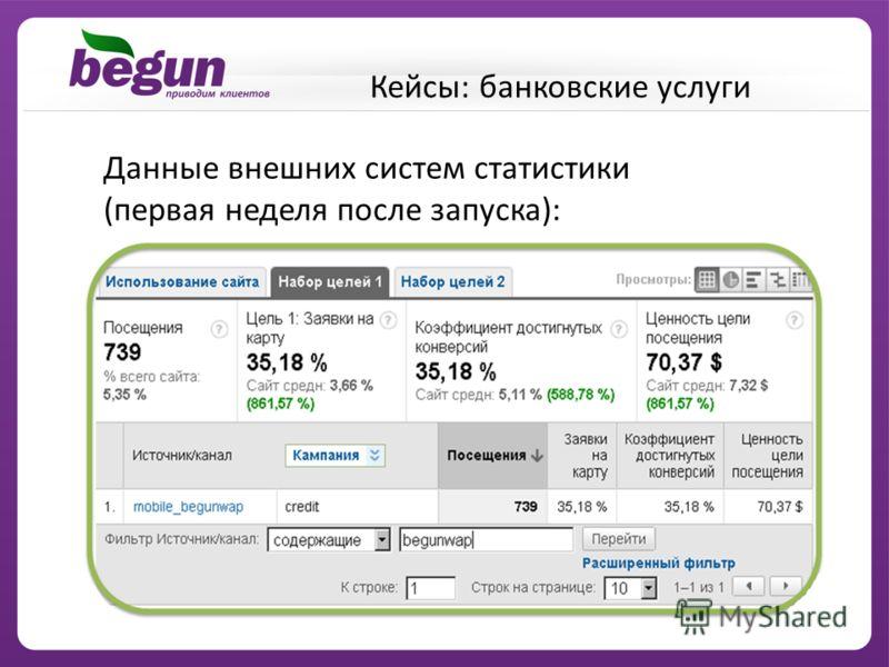 Данные внешних систем статистики (первая неделя после запуска): Кейсы: банковские услуги