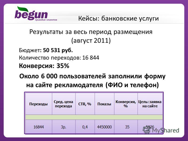 Результаты за весь период размещения (август 2011) Бюджет: 50 531 руб. Количество переходов: 16 844 Конверсия: 35% Около 6 000 пользователей заполнили форму на сайте рекламодателя (ФИО и телефон) Кейсы: банковские услуги