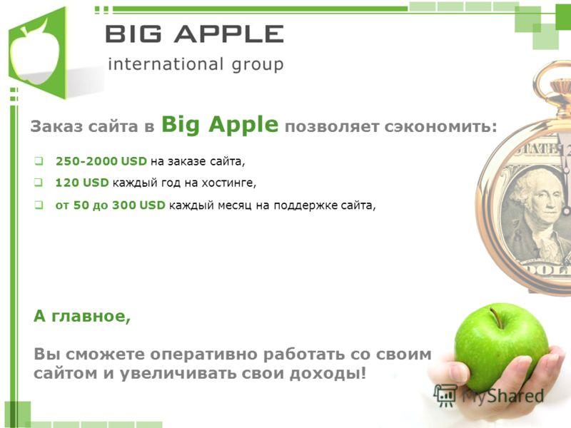 Заказ сайта в Big Apple позволяет сэкономить: 250-2000 USD на заказе сайта, 120 USD каждый год на хостинге, от 50 до 300 USD каждый месяц на поддержке сайта, А главное, Вы сможете оперативно работать со своим сайтом и увеличивать свои доходы!