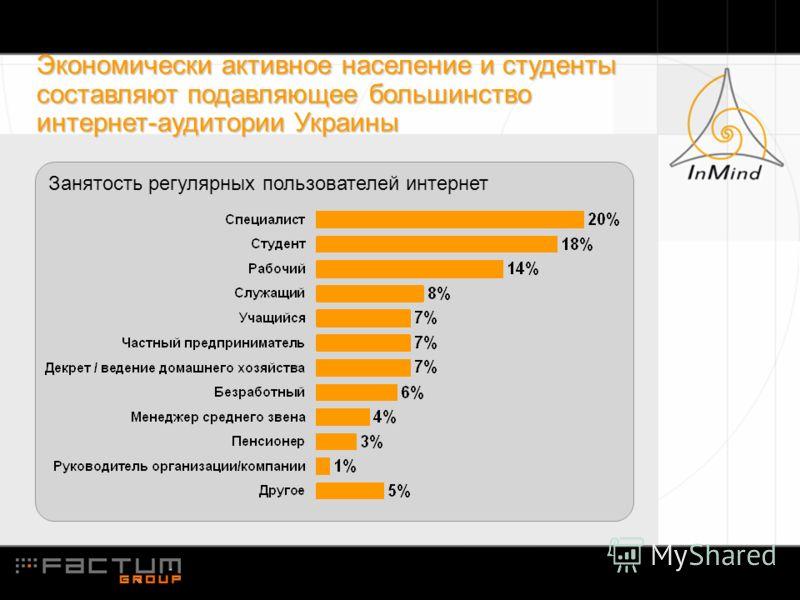 Экономически активное население и студенты составляют подавляющее большинство интернет-аудитории Украины Занятость регулярных пользователей интернет