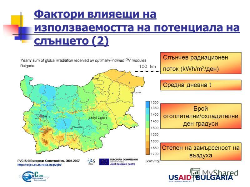 Фактори влияещи на използваемостта на потенциала на слънцето (2) Слънчев радиационен поток (kWh/m 2 /ден) Средна дневна t Брой отоплителни/охладителни ден градуси Степен на замърсеност на въздуха