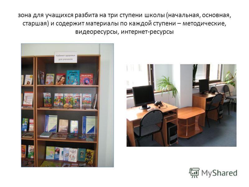 зона для учащихся разбита на три ступени школы (начальная, основная, старшая) и содержит материалы по каждой ступени – методические, видеоресурсы, интернет-ресурсы