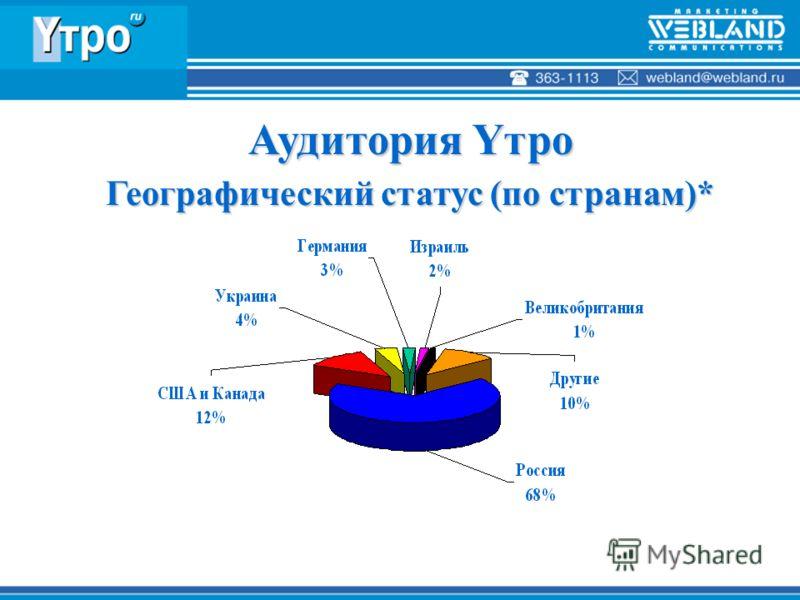 Аудитория Yтро Географический статус (по странам)*