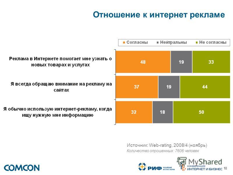 10 Источник: Web-rating, 2008/4 (ноябрь) Отношение к интернет рекламе Количество опрошенных: 7606 человек